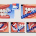 Средства по уходу за зубами защитят нас от кариеса и других проблем