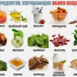 Как улучшить метаболизм?