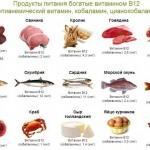 Для чего нужен витамин В12?