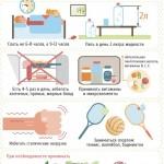 Как повысить качество жизни при гипотонии?