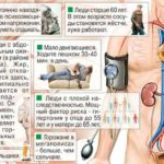 Чем опасна артериальная гипертония?