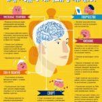 Что нужно для укрепления и улучшения памяти?