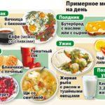 Хорошие рецепты для похудения