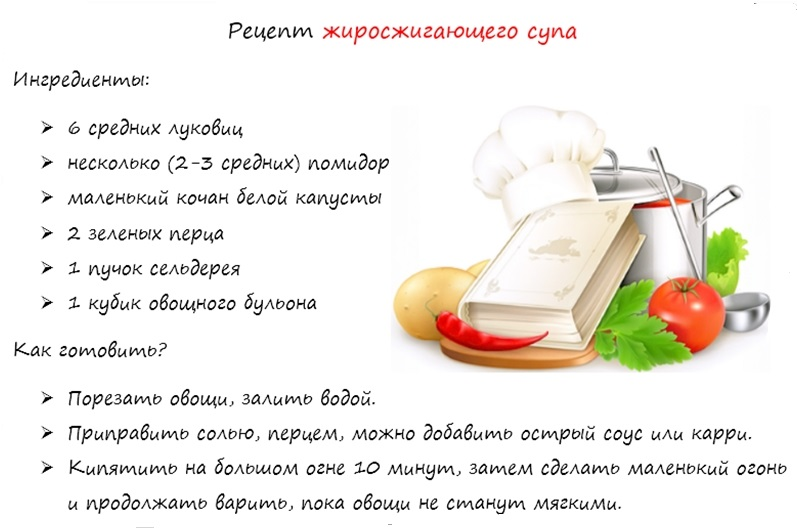 Домашние Рецепты От Похудения. Эффективные народные средства для похудения — 15 рецептов