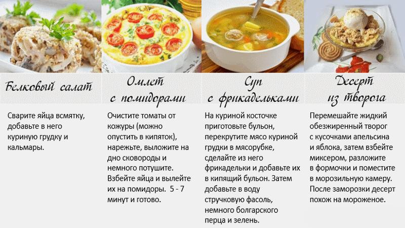 Рецепт недорогой диеты