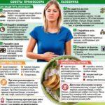 Диета при проблемах с желудочно-кишечным трактом