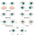Комплексы гимнастики для глаз