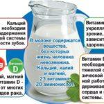 Целебное молоко
