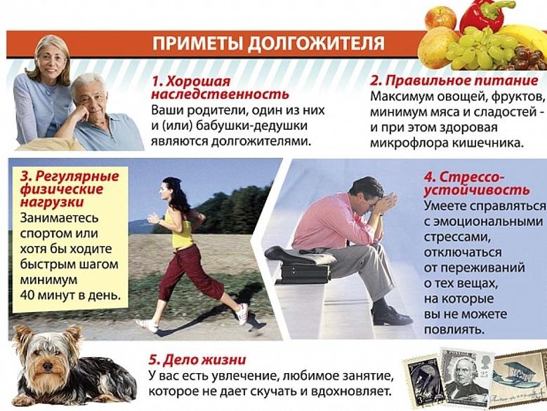 Люди долгожители